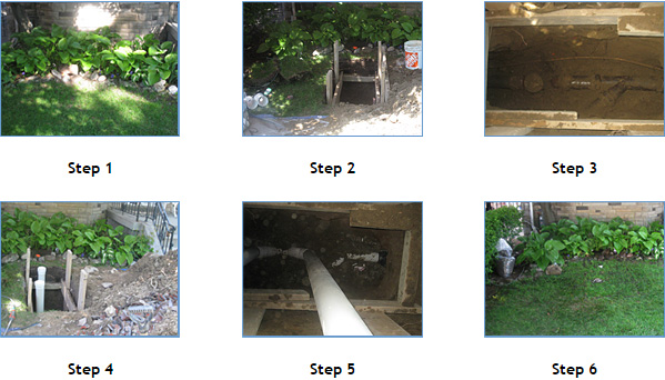 Drain Replacement Steps